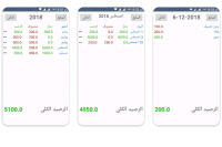 تطبيقات مجانية للاندرويد لتتبع المصروف مصاريفي